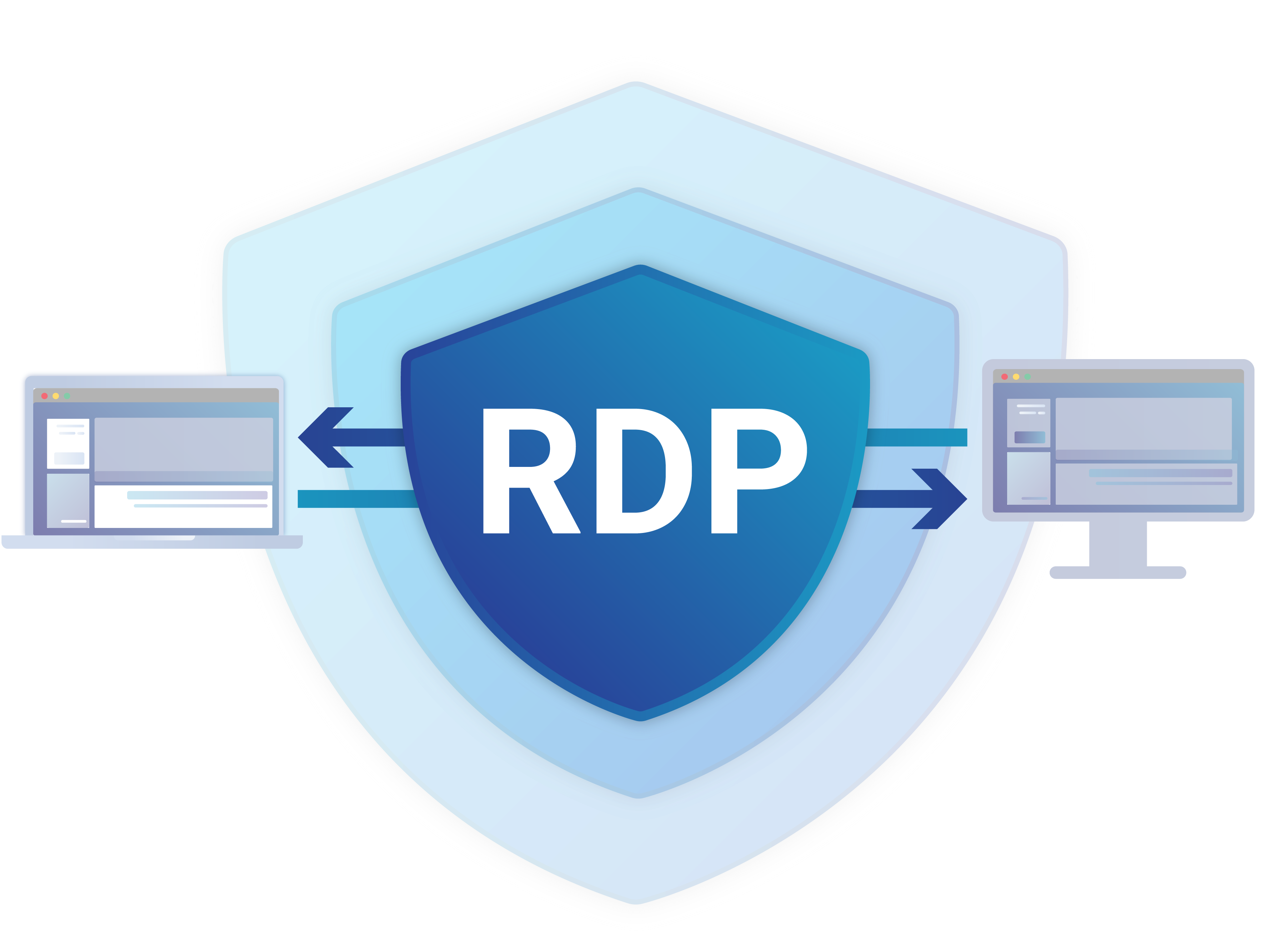 Connect to RDP with domain