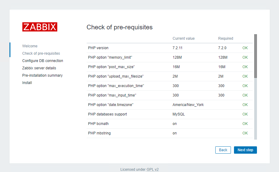 Pre-requisites of installing of Zabbix