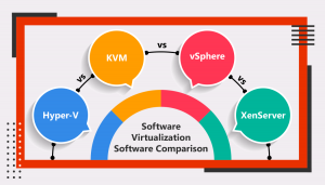 Best Virtualization System To Create VPS