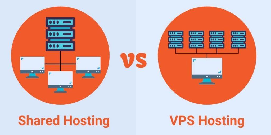 shared hosting price vs vps hosting price